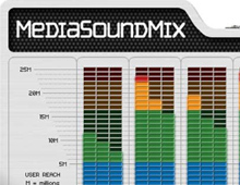 MSN Media Sound Mix
