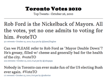Toronto 2010 Municipal Election Tweet Tracker #voteTO